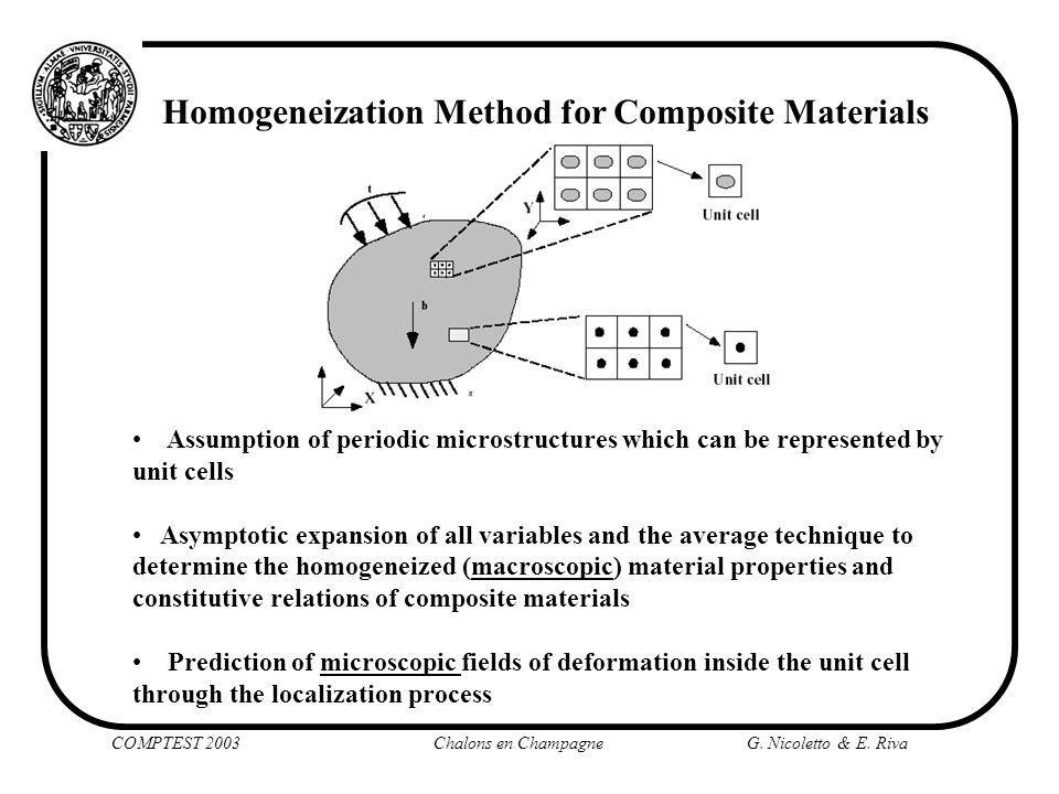Homogeneization Method for Composite Materials