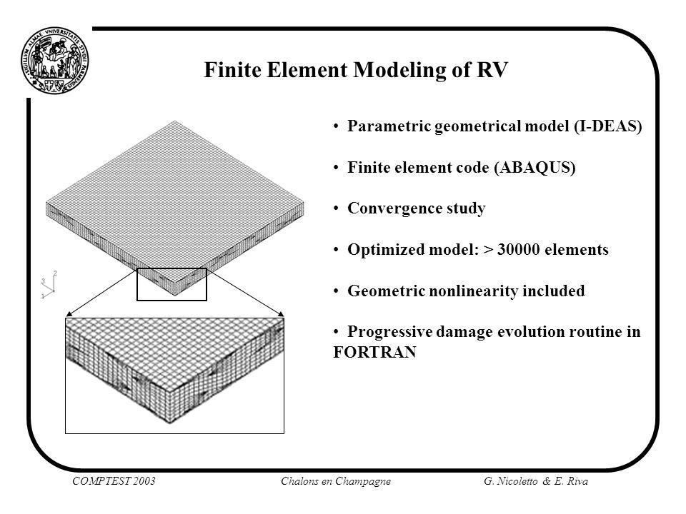Finite Element Modeling of RV