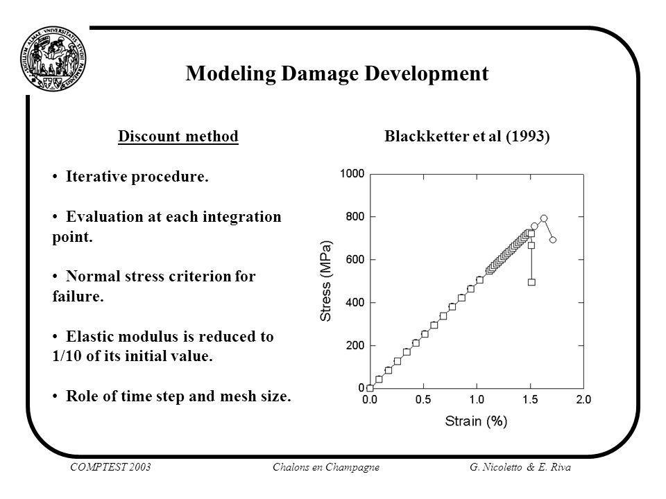 Modeling Damage Development