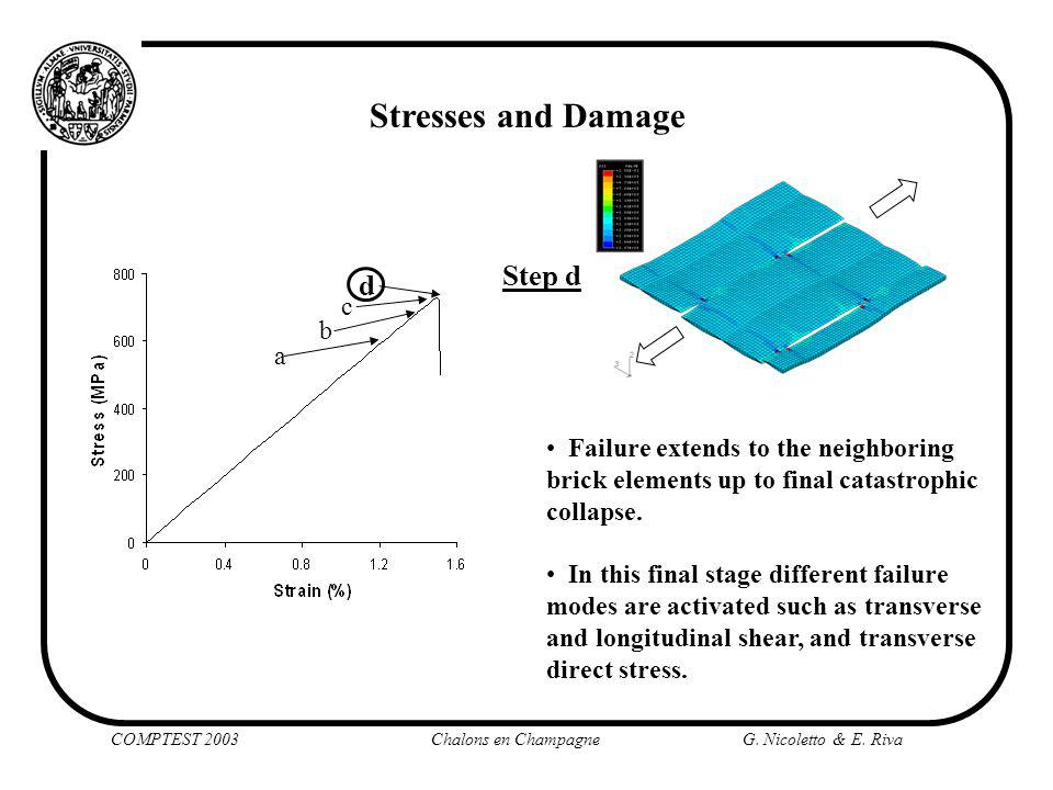 Stresses and Damage Step d d c b a