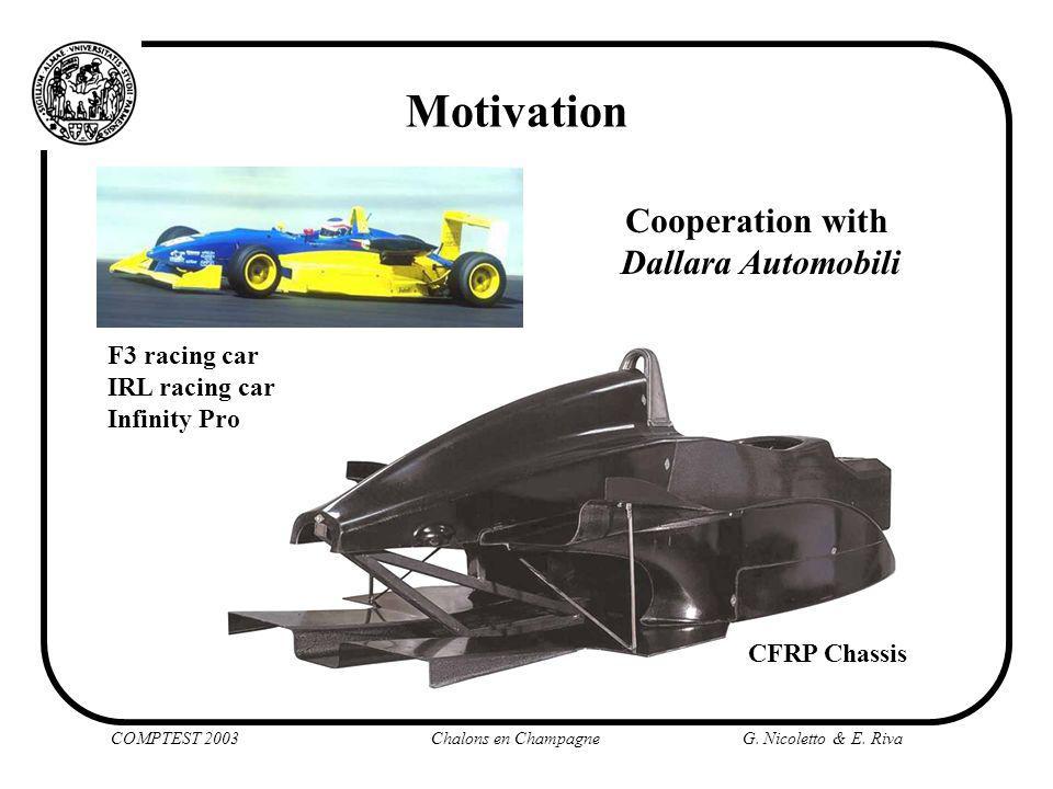 Motivation Cooperation with Dallara Automobili F3 racing car