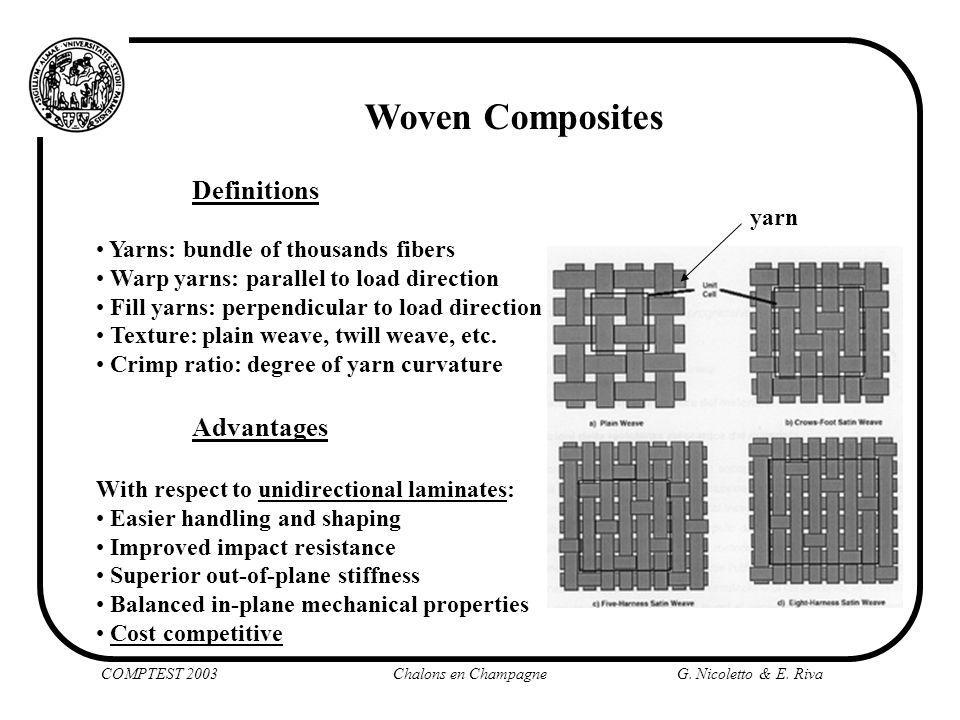 Woven Composites Definitions Advantages
