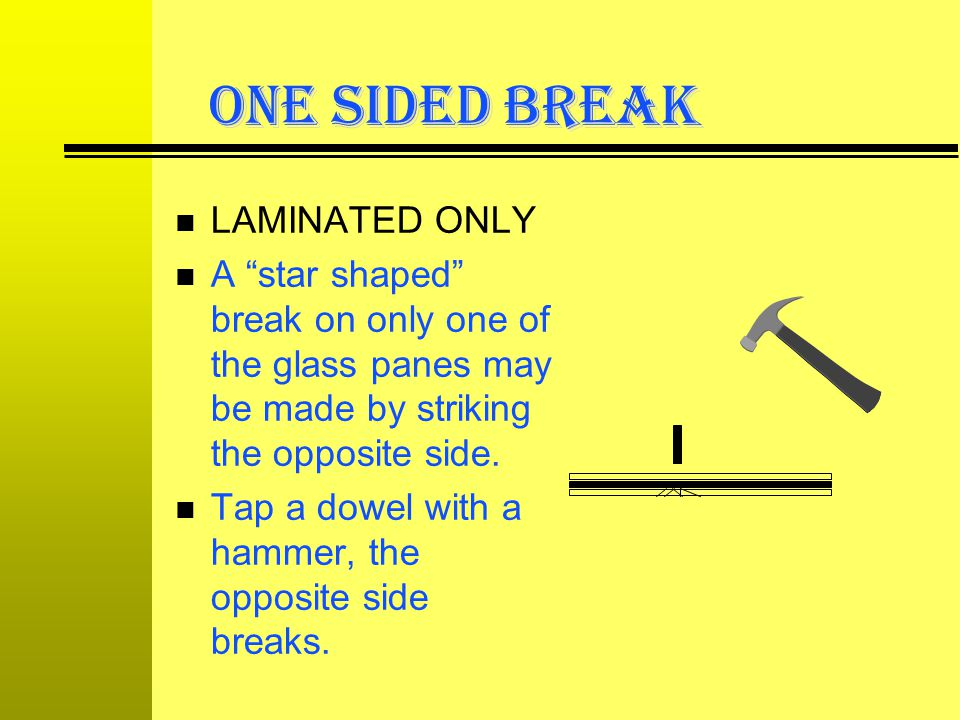 ONE SIDED BREAK LAMINATED ONLY