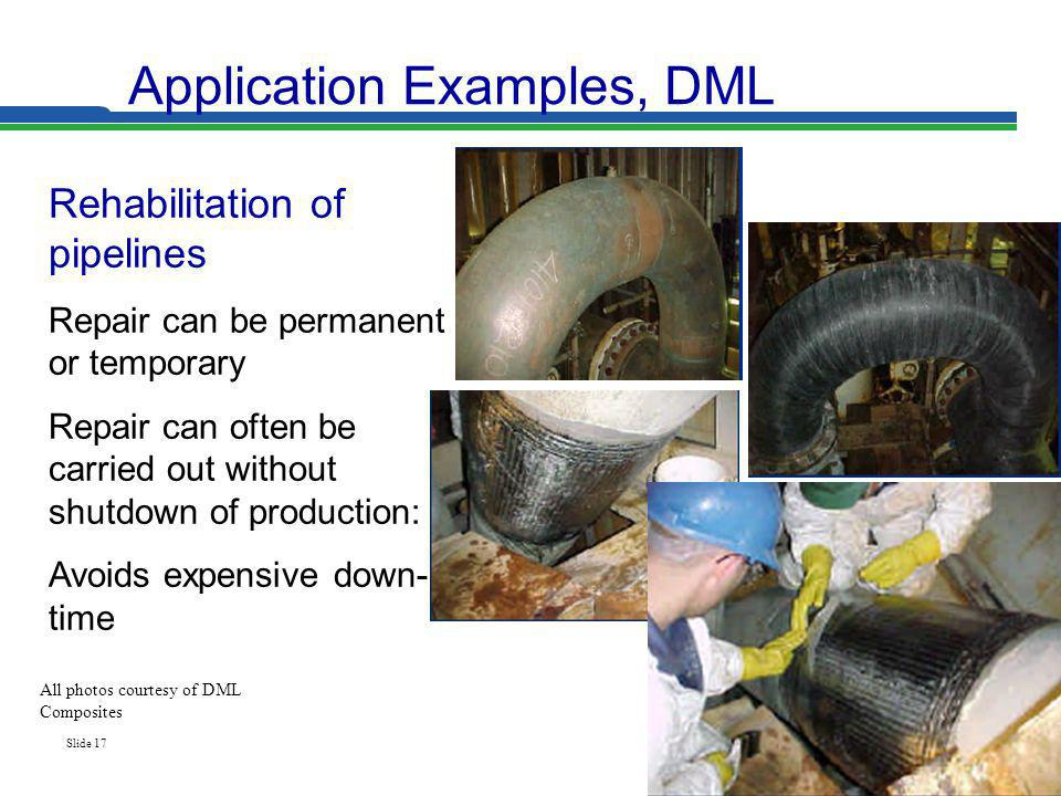 Application Examples, DML