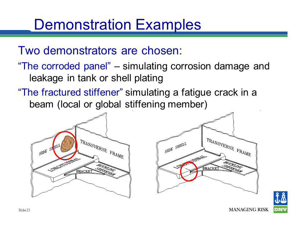 Demonstration Examples