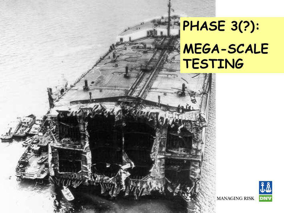 PHASE 3( ): MEGA-SCALE TESTING