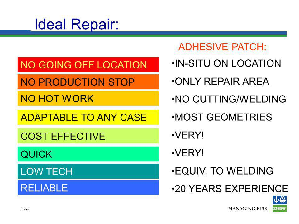 Ideal Repair: ADHESIVE PATCH: IN-SITU ON LOCATION