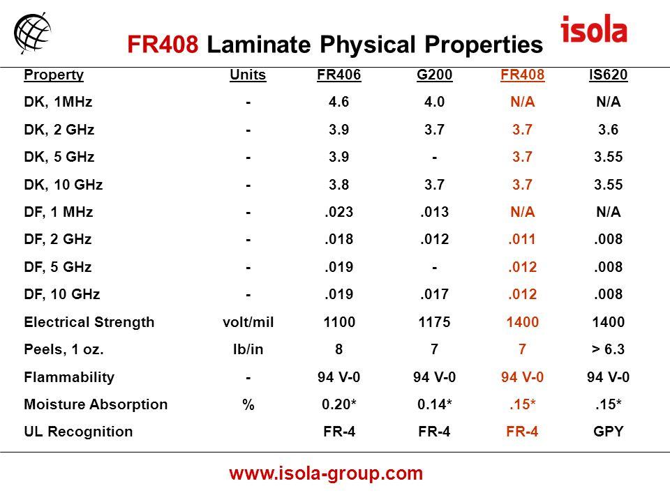 FR408 Laminate Physical Properties