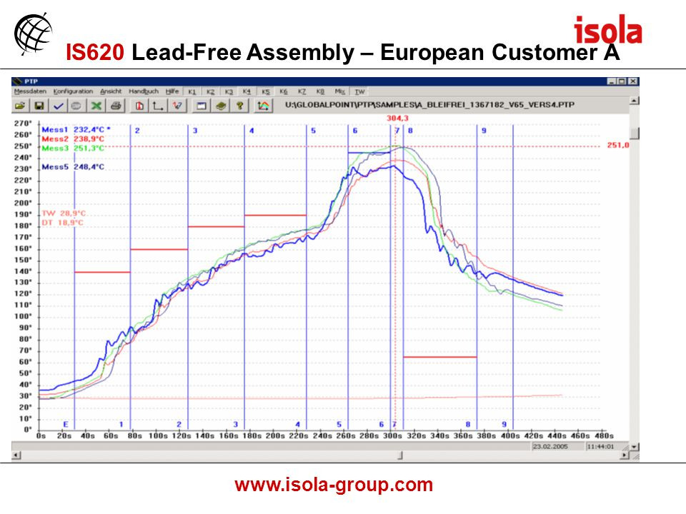 IS620 Lead-Free Assembly – European Customer A