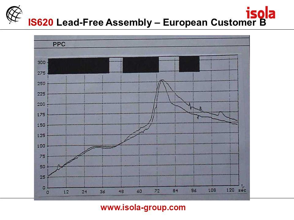 IS620 Lead-Free Assembly – European Customer B
