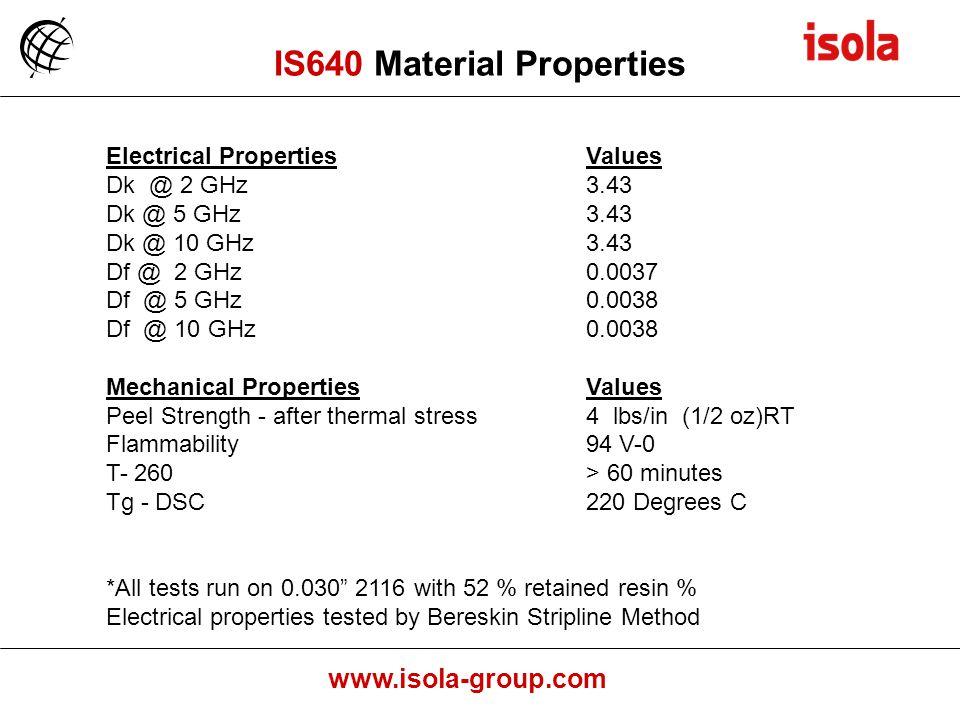IS640 Material Properties