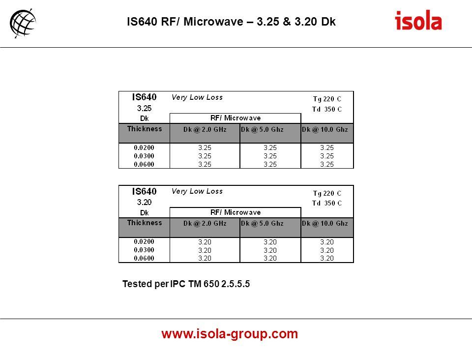 IS640 RF/ Microwave – 3.25 & 3.20 Dk Tested per IPC TM 650 2.5.5.5