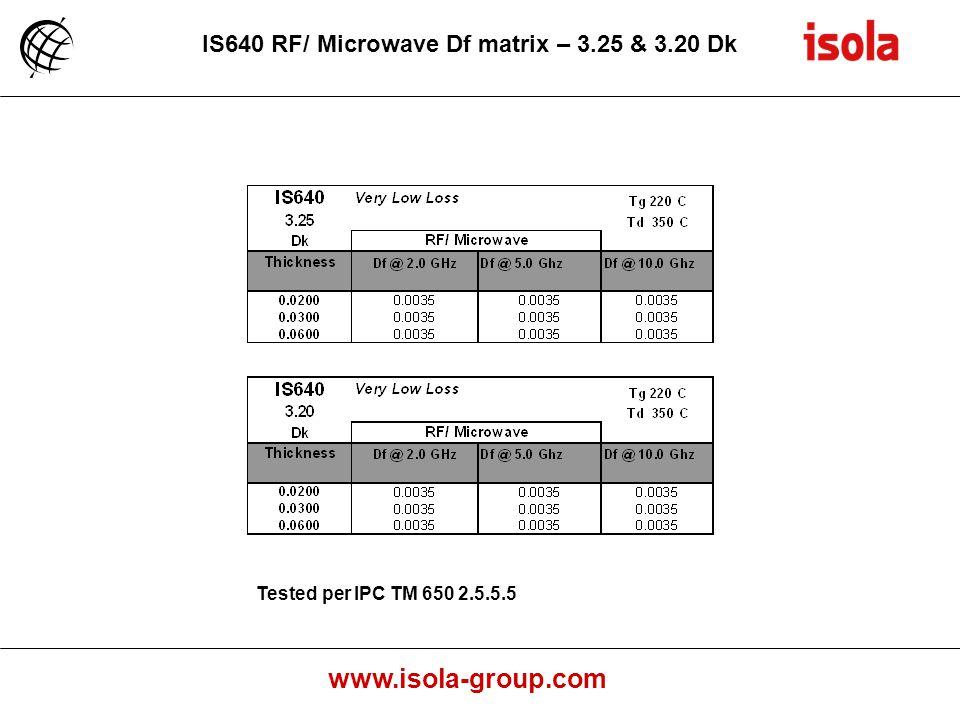 IS640 RF/ Microwave Df matrix – 3.25 & 3.20 Dk