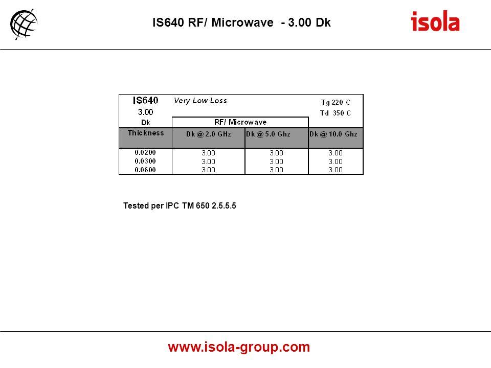IS640 RF/ Microwave - 3.00 Dk Tested per IPC TM 650 2.5.5.5