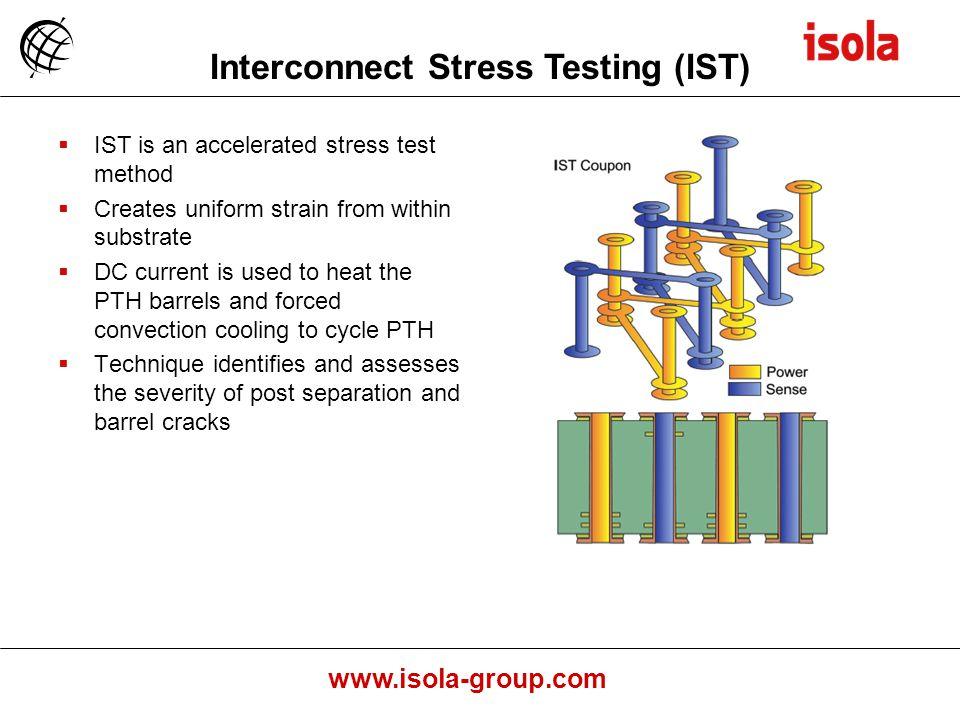 Interconnect Stress Testing (IST)