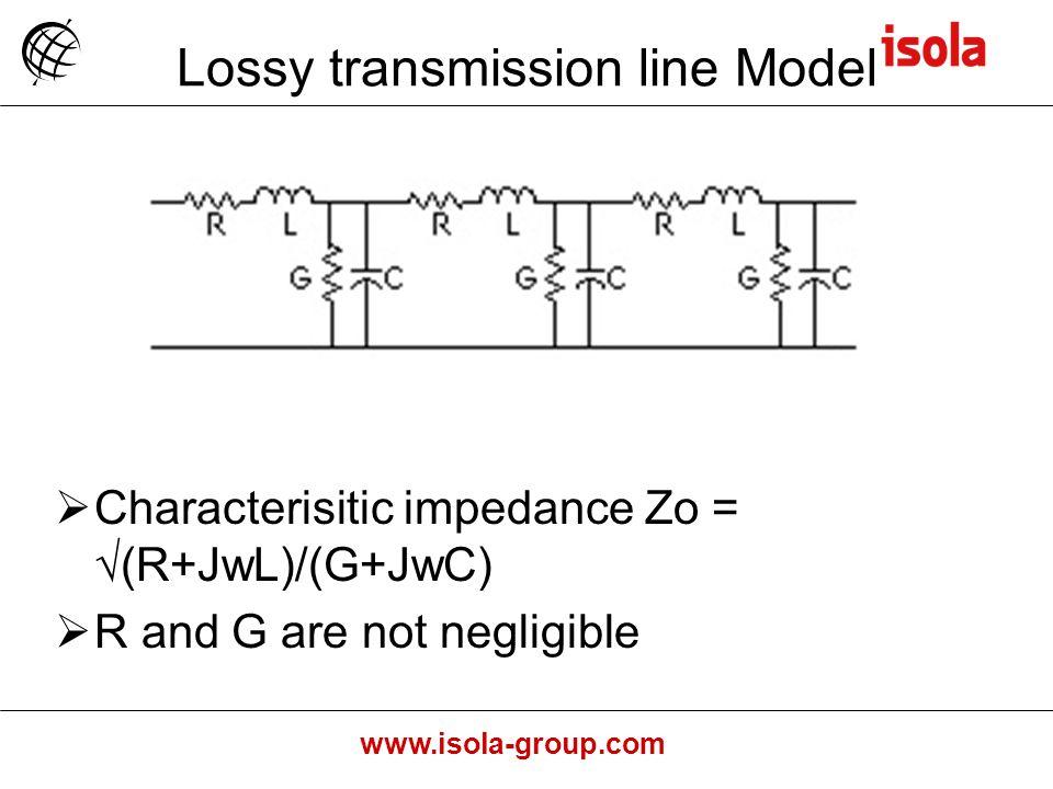Lossy transmission line Model