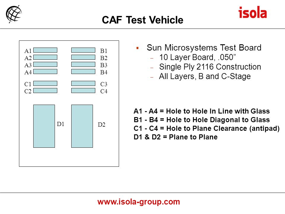CAF Test Vehicle Sun Microsystems Test Board 10 Layer Board, .050