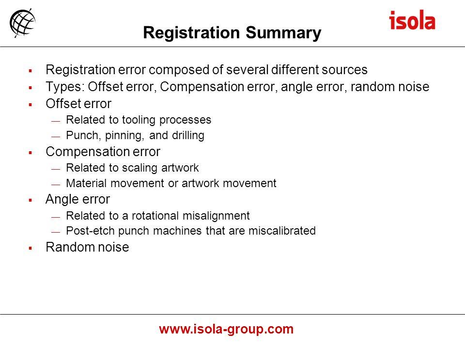Registration Summary Registration error composed of several different sources. Types: Offset error, Compensation error, angle error, random noise.