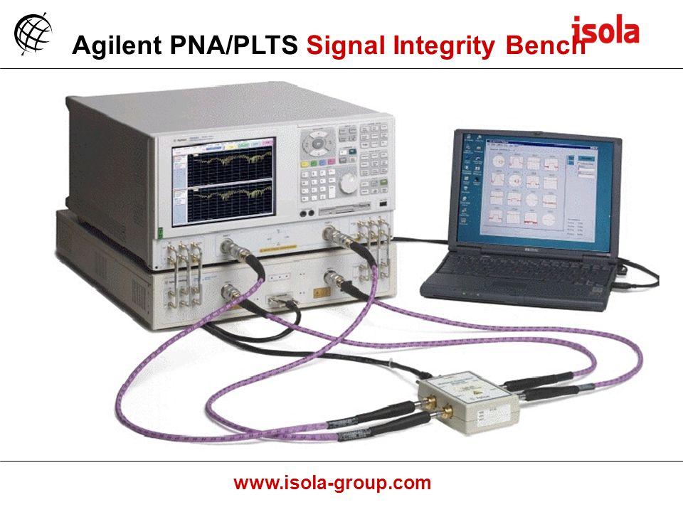 Agilent PNA/PLTS Signal Integrity Bench