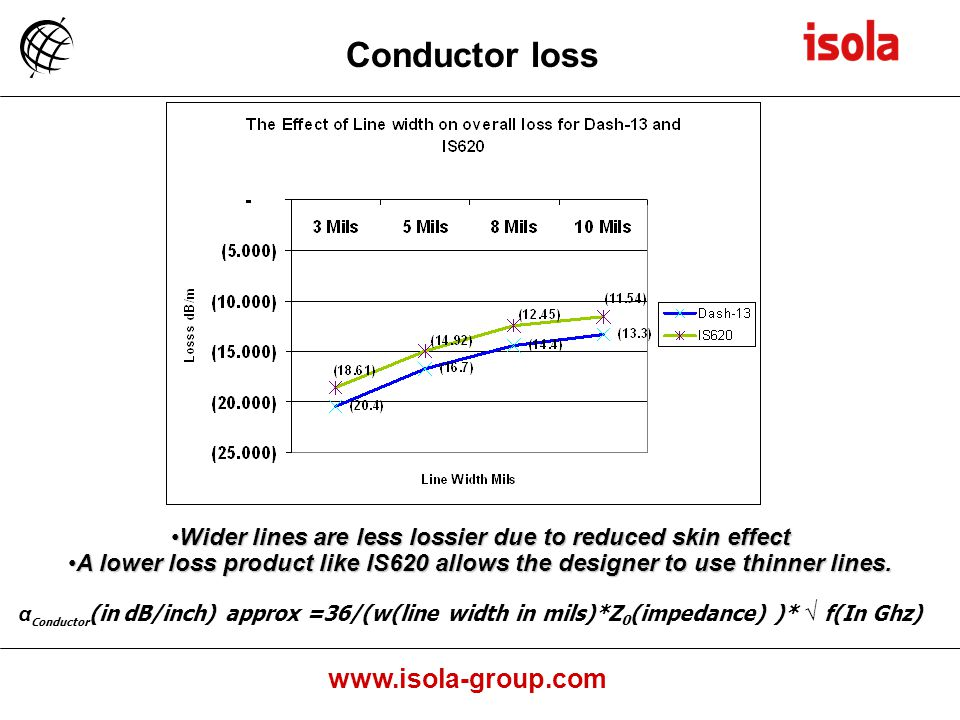 Wider lines are less lossier due to reduced skin effect