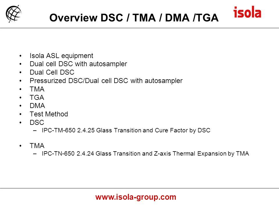 Overview DSC / TMA / DMA /TGA