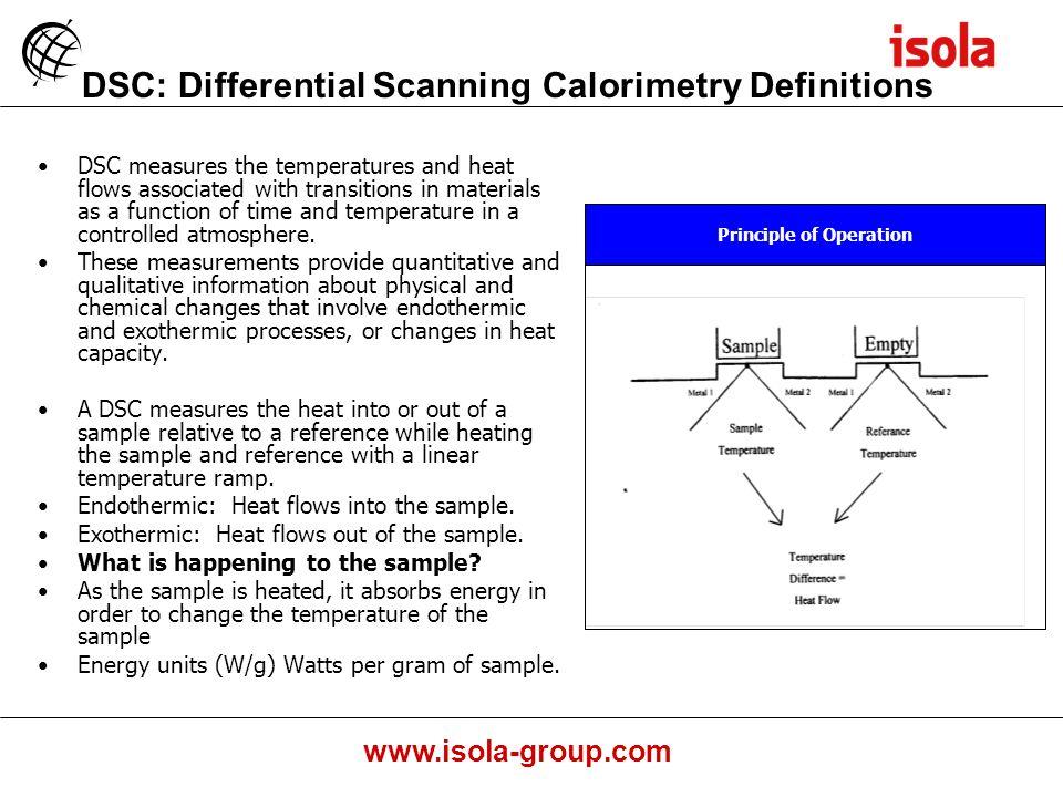 DSC: Differential Scanning Calorimetry Definitions