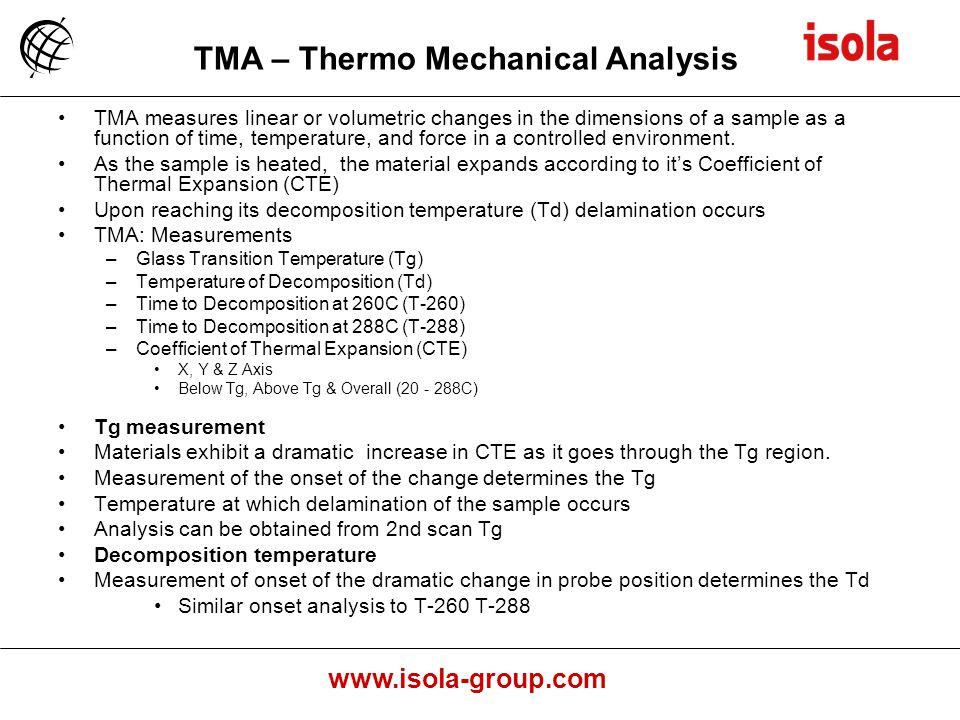 TMA – Thermo Mechanical Analysis