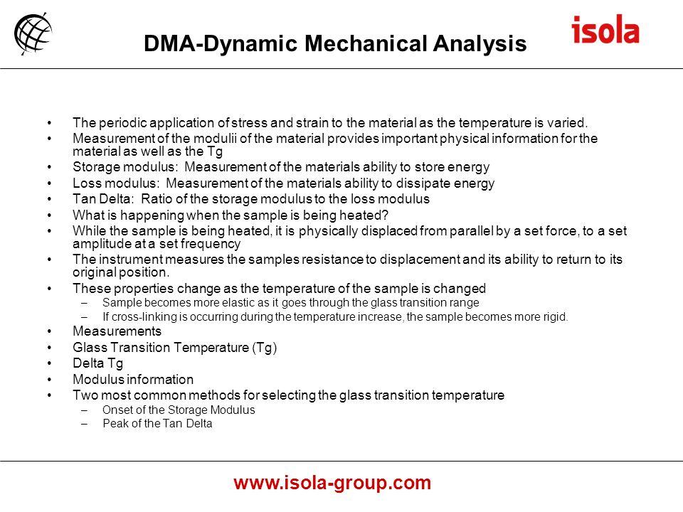 DMA-Dynamic Mechanical Analysis