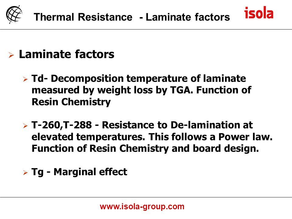 Laminate factors Thermal Resistance - Laminate factors