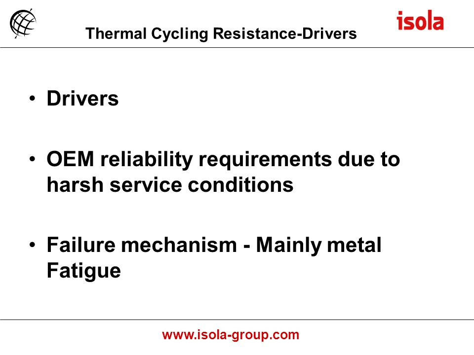 Thermal Cycling Resistance-Drivers