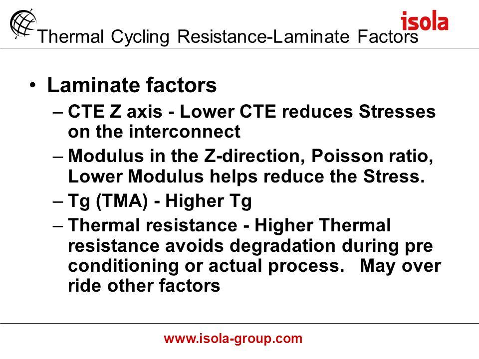 Thermal Cycling Resistance-Laminate Factors