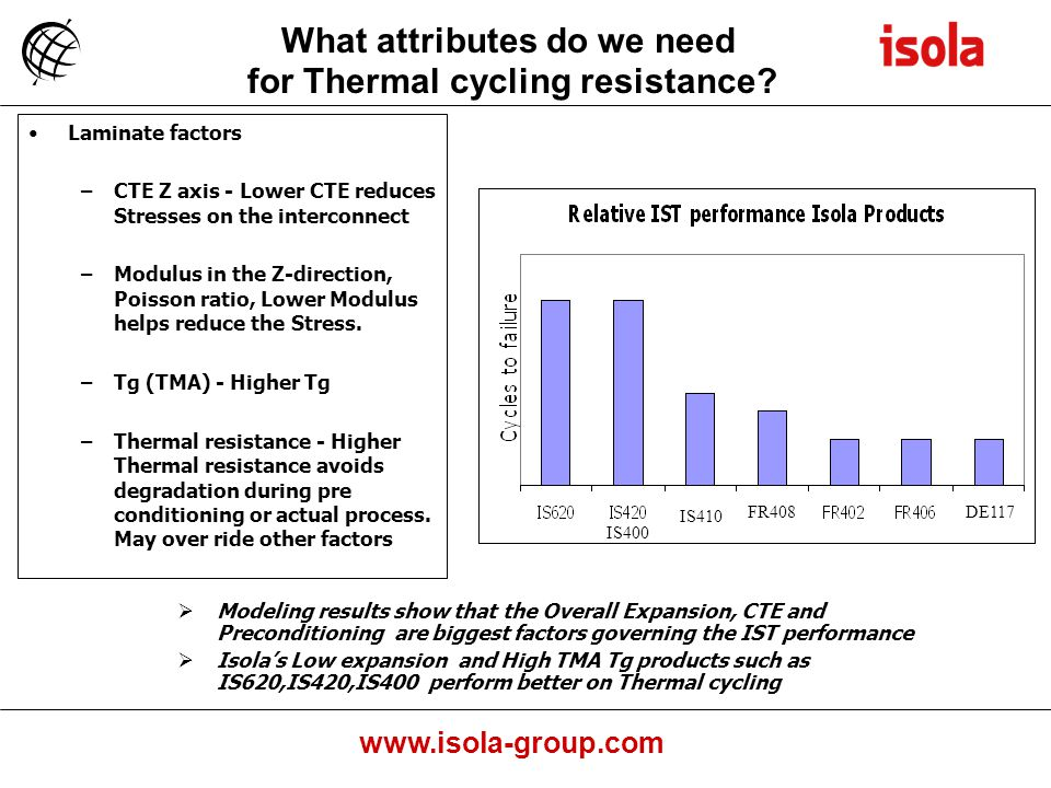 What attributes do we need for Thermal cycling resistance