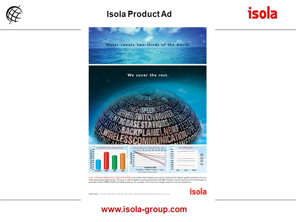 Isola Product Ad