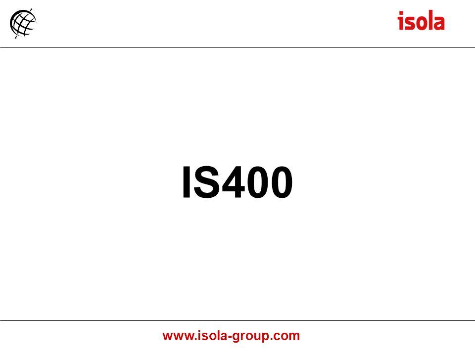 IS400