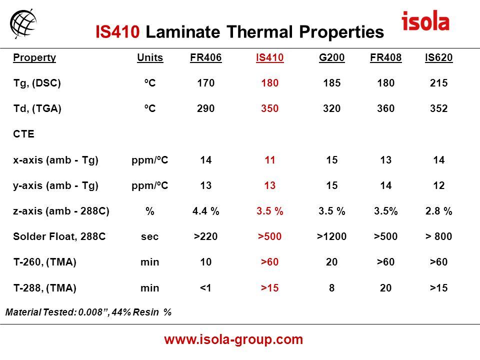 IS410 Laminate Thermal Properties