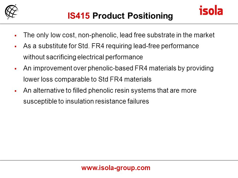 IS415 Product Positioning