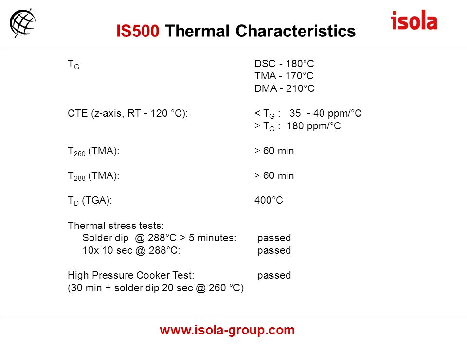 IS500 Thermal Characteristics