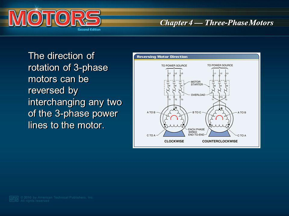 The direction of rotation of 3-phase motors can be reversed by interchanging any two of the 3-phase power lines to the motor.