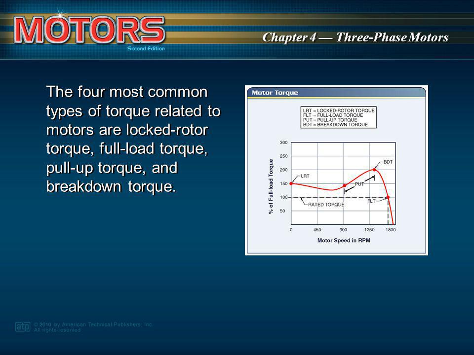 The four most common types of torque related to motors are locked-rotor torque, full-load torque, pull-up torque, and breakdown torque.
