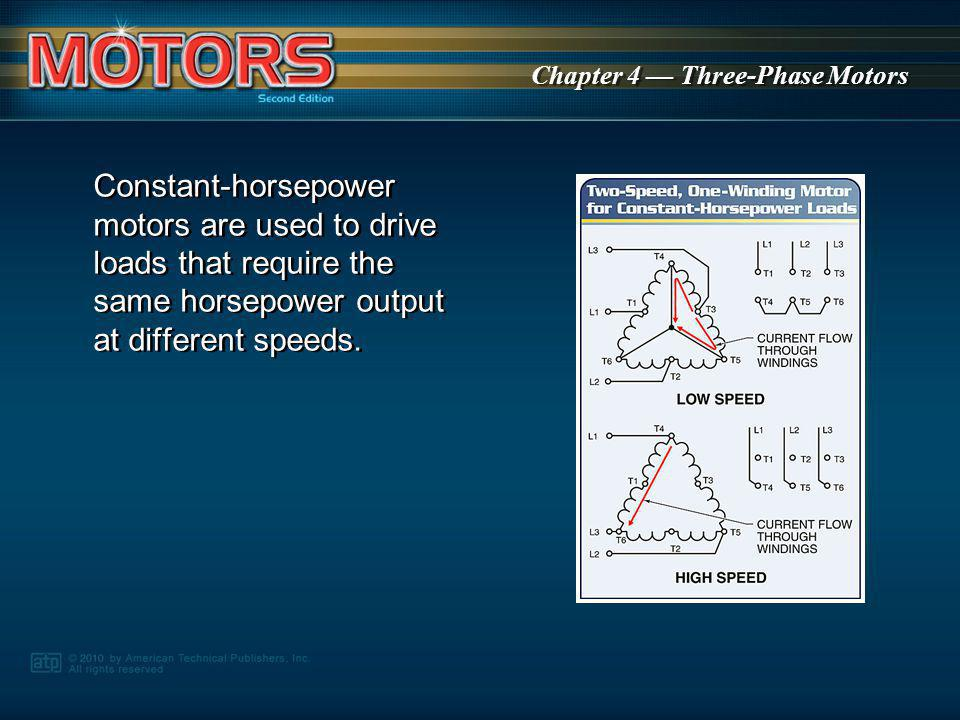 Constant-horsepower motors are used to drive loads that require the same horsepower output at different speeds.