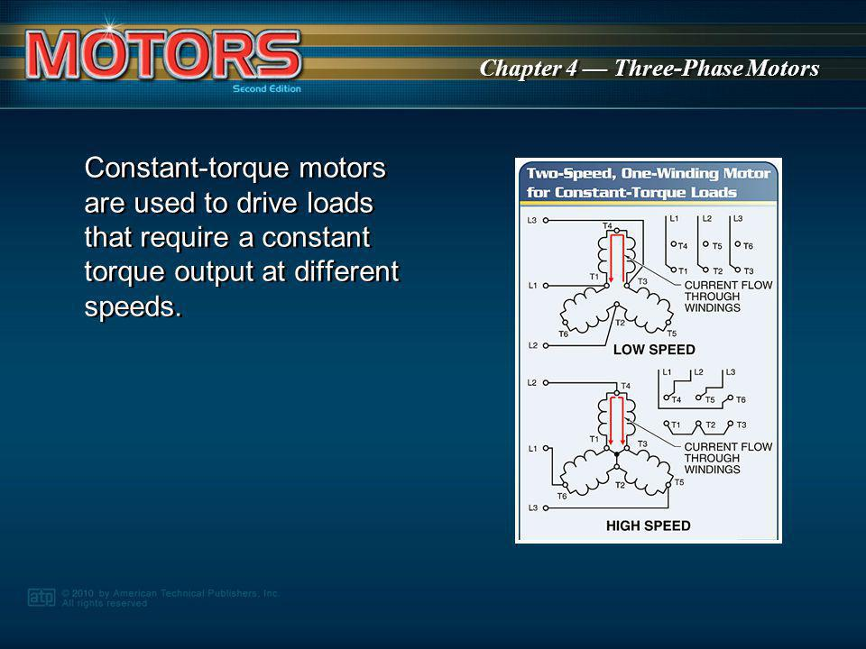 Constant-torque motors are used to drive loads that require a constant torque output at different speeds.