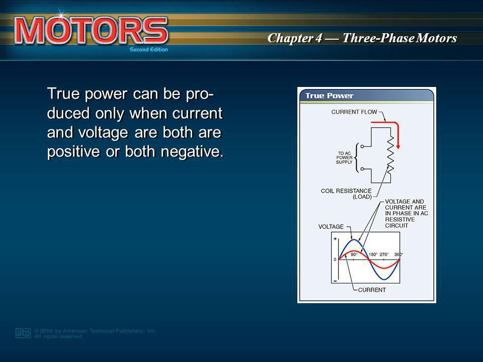 True power can be pro-duced only when current and voltage are both are positive or both negative.