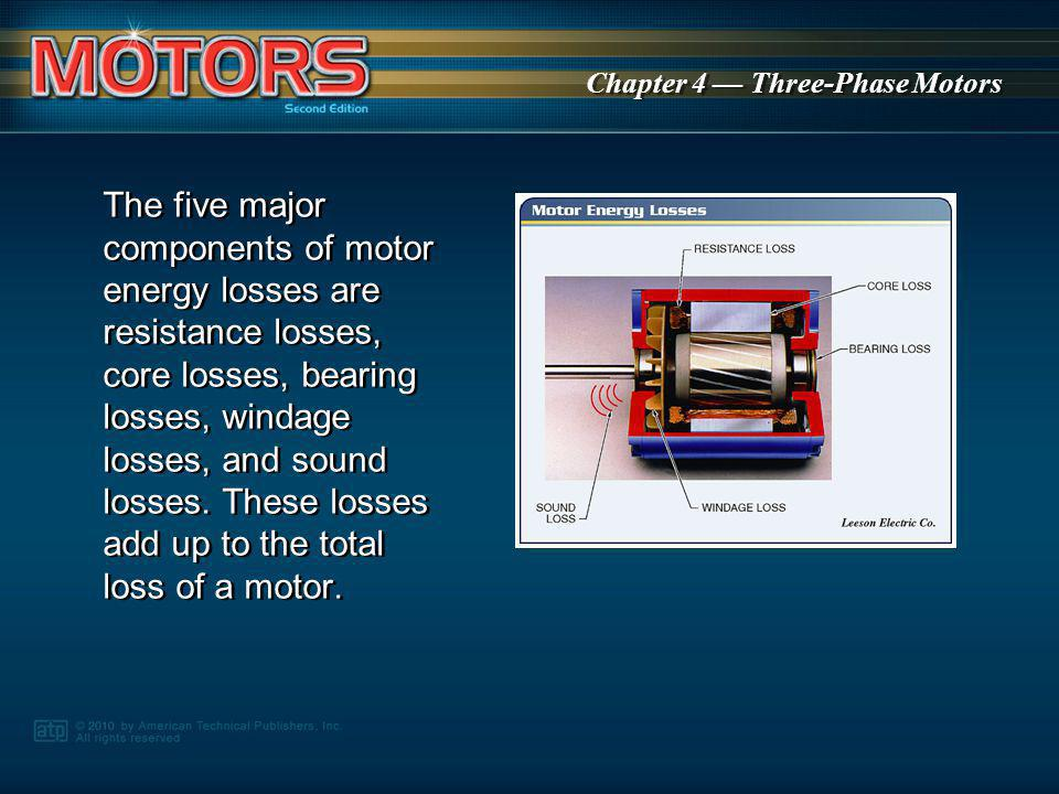 The five major components of motor energy losses are resistance losses, core losses, bearing losses, windage losses, and sound losses. These losses add up to the total loss of a motor.