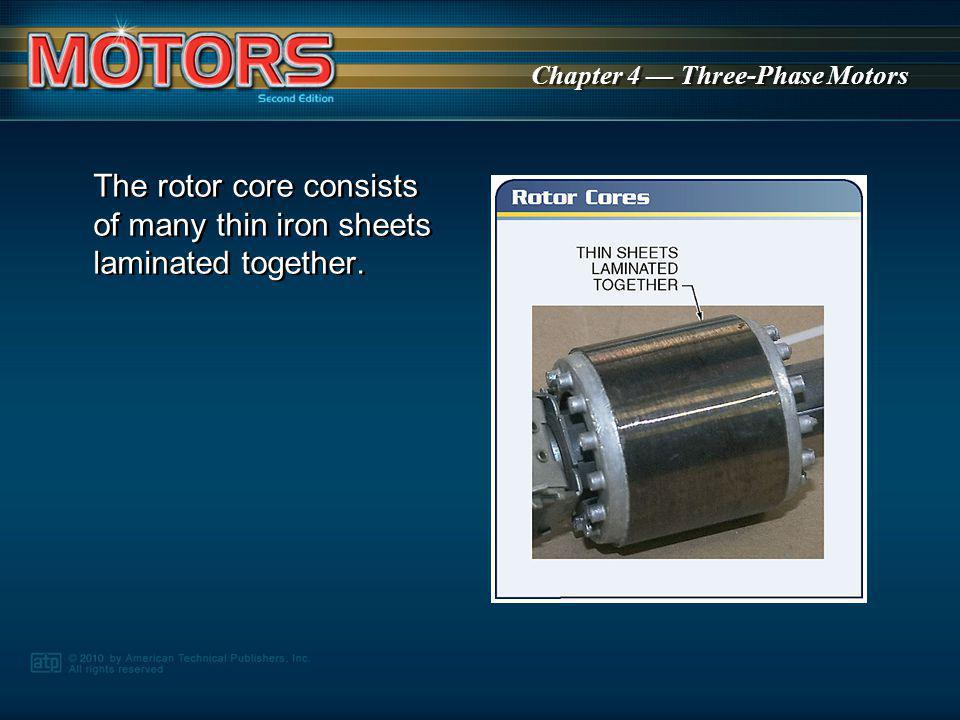 The rotor core consists of many thin iron sheets laminated together.