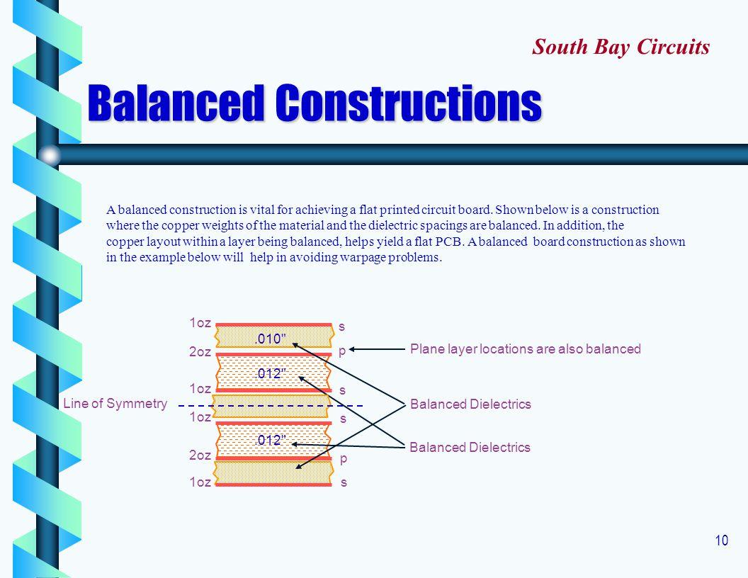 Balanced Constructions