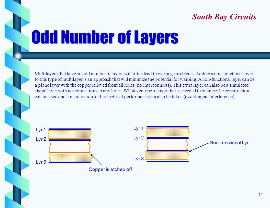 Odd Number of Layers South Bay Circuits