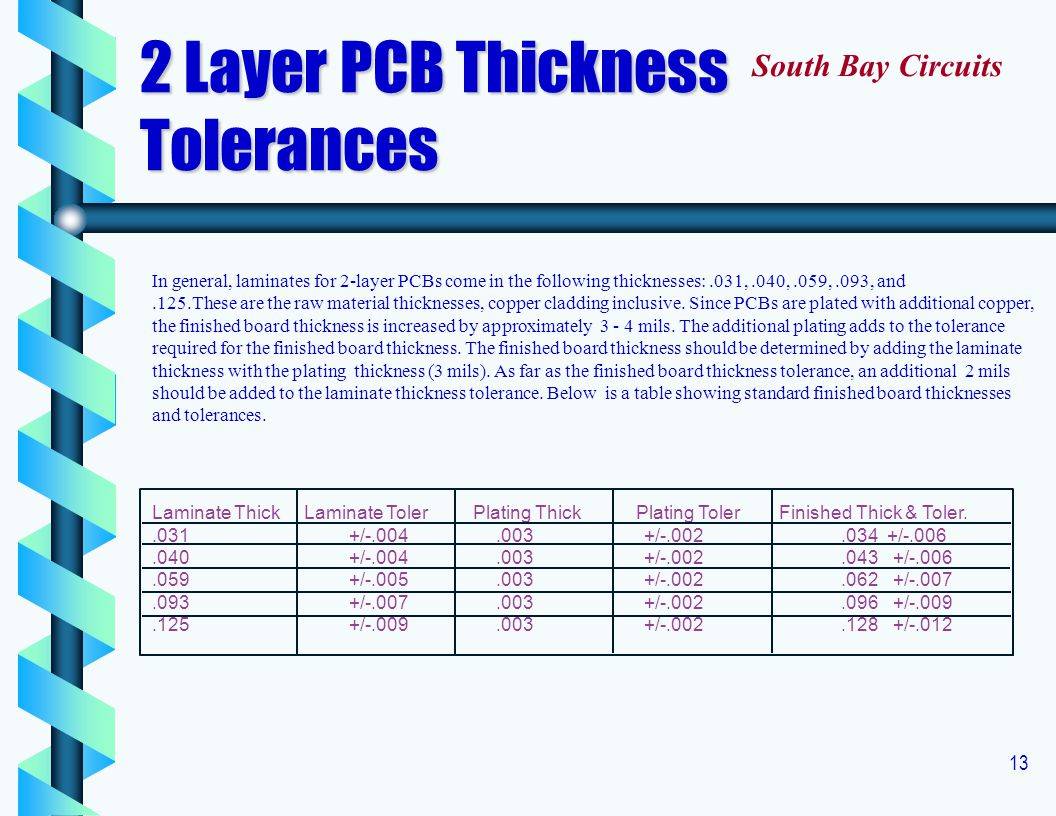 2 Layer PCB Thickness Tolerances