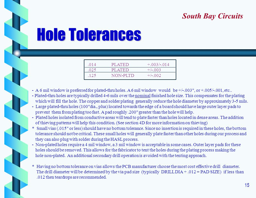 Hole Tolerances South Bay Circuits .014 PLATED +.003/-.014