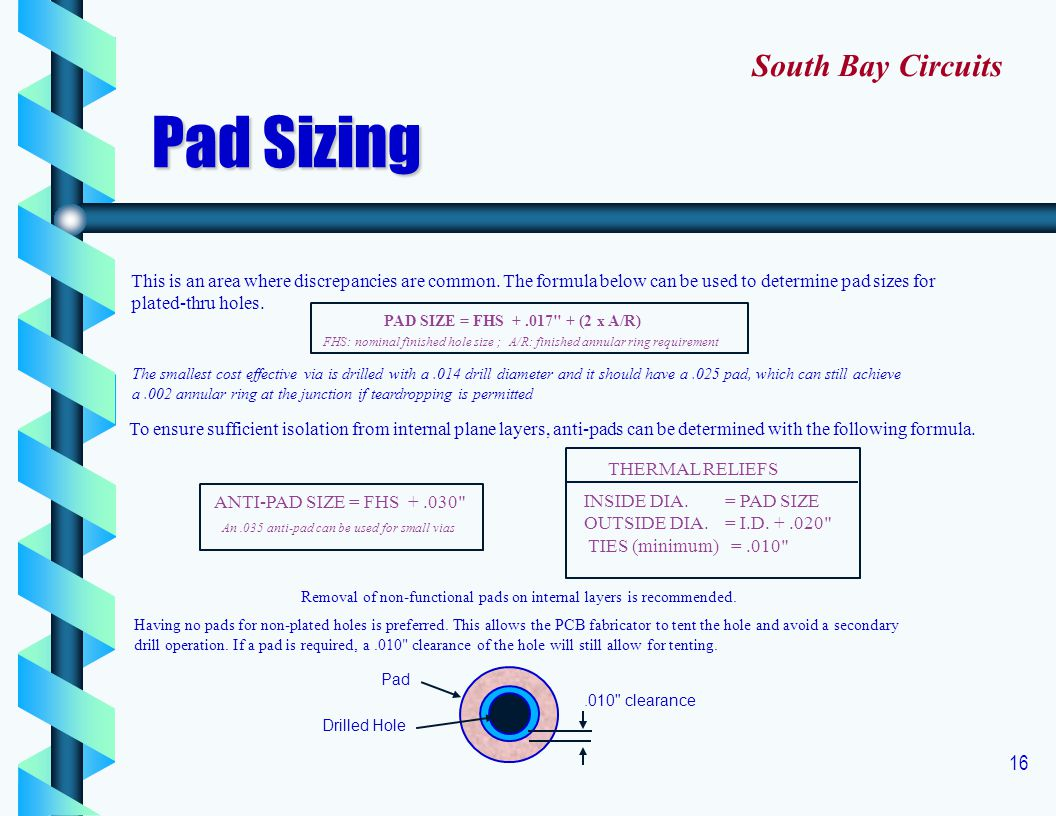 Pad Sizing South Bay Circuits