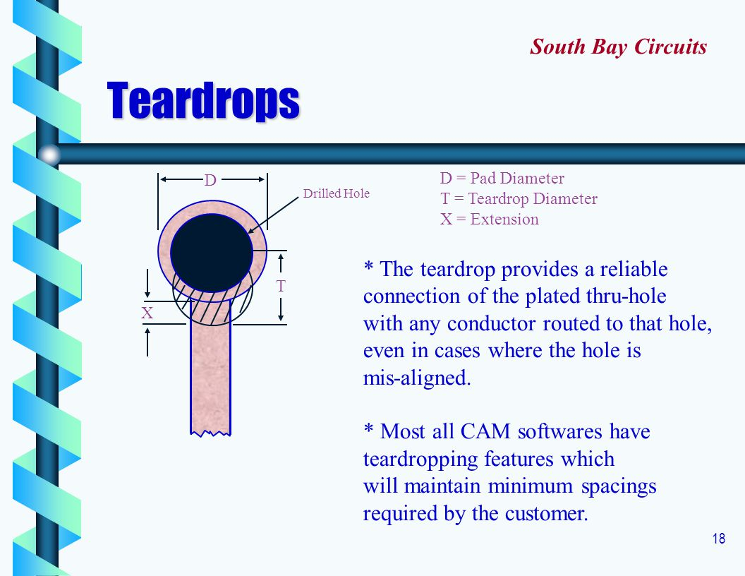 Teardrops South Bay Circuits * The teardrop provides a reliable